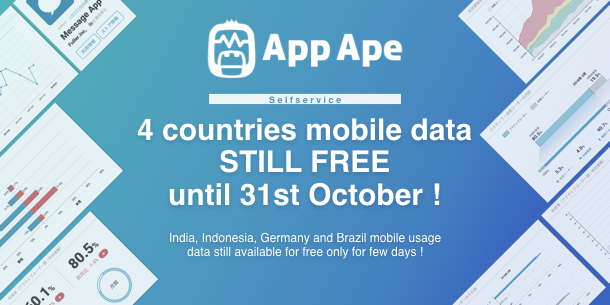 India, Indonesia, Germany and Brazil mobile usage data still