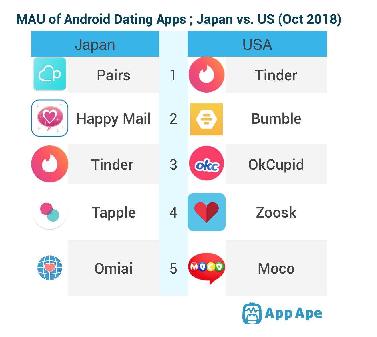 VS dating app