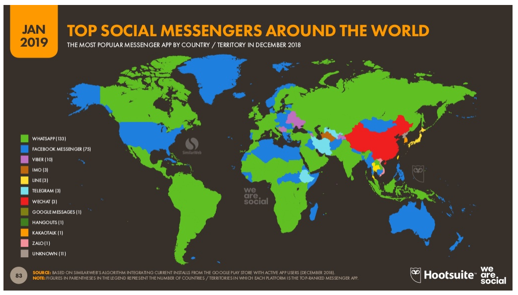 Messenger Apps: The way people communicate in US and Japan – App Ape Lab